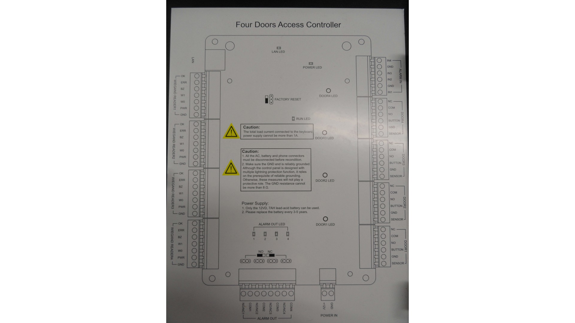 80 Series Four Door Access Controller Leds In Parallel Cannot Be Placed Until Zoom Images
